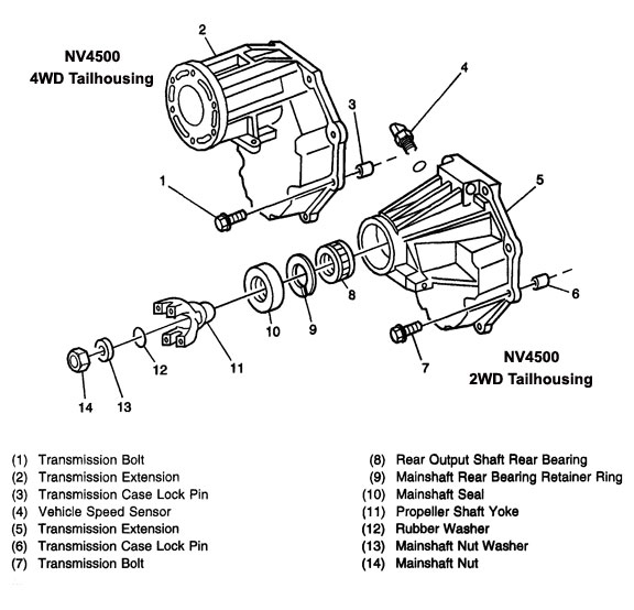 dodge with cummins diesel rh standardtransmission com Chevy NV4500 Parts Jeep 5 Speed Manual Transmission Diagram