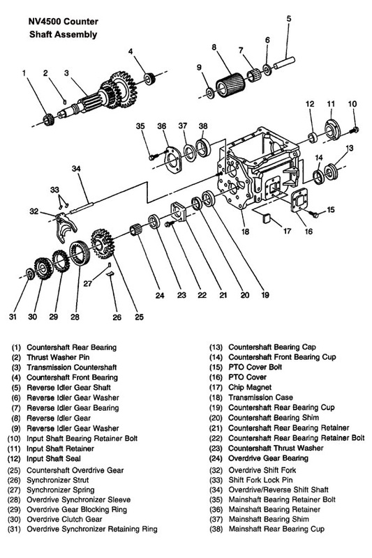 Dodge on 1994 sportster wiring diagram